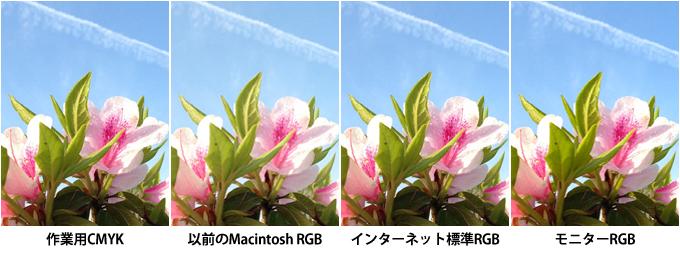 photoshopのweb用カラー設定の違いがわからない