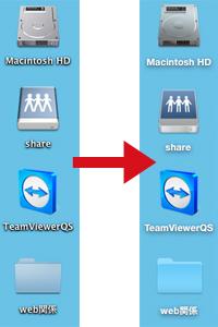 Mac OS X Yosemiteにアップグレードした結果